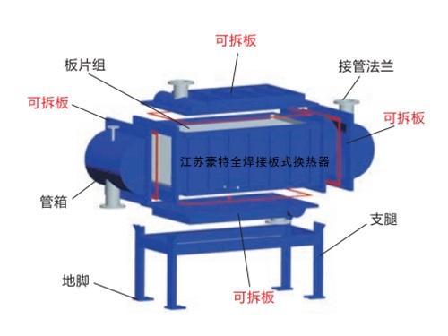 可拆板板式换热器